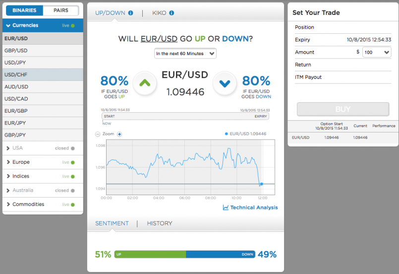 Binary option robot stockpair review
