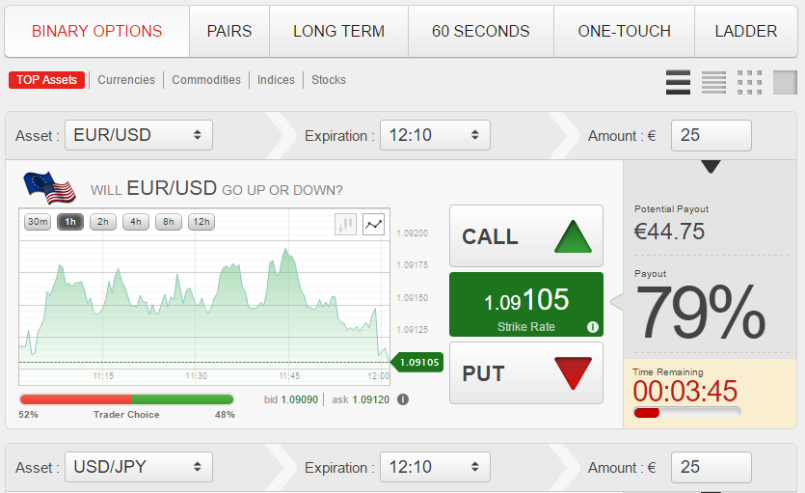 swiss binary options brokers