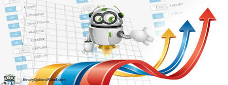 Most Profitable Auto Trading Robots in South Africa
