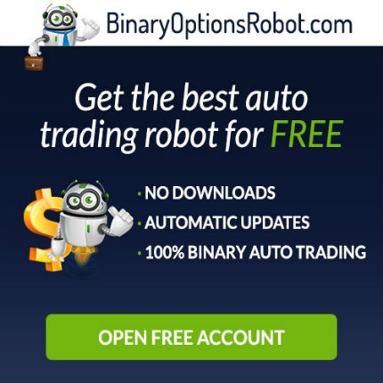Binary option trading software
