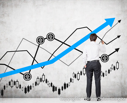 Binary options scalping strategy